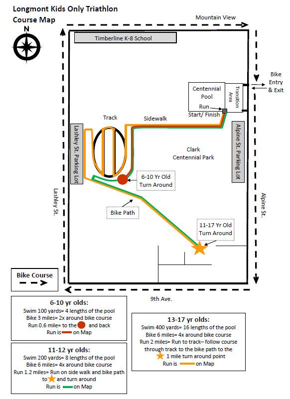 Kids Triathlon Map