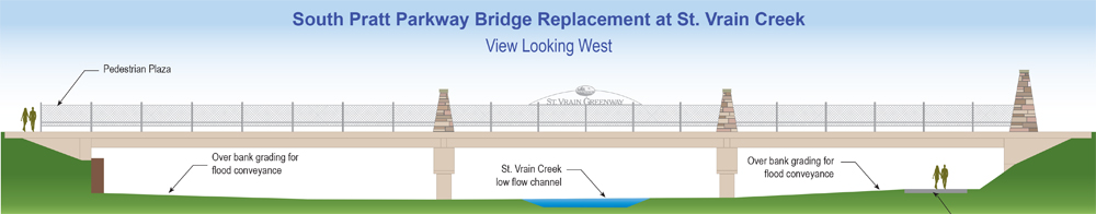 South Pratt Parkway Bridge illustration