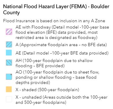 Legend for Floodplain Inquiry Map