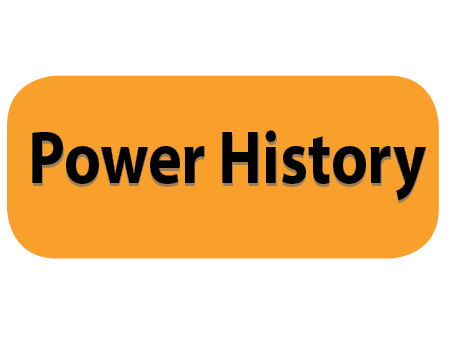Electric history button for Kids Page