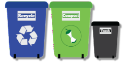 Recycling Composting and Trash Carts