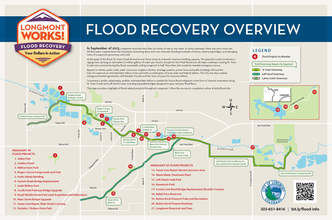 2013 Flood Recovery Overview sign