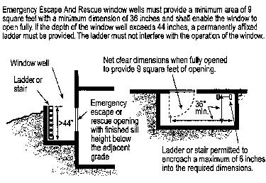 ... Basement Windows Sizes