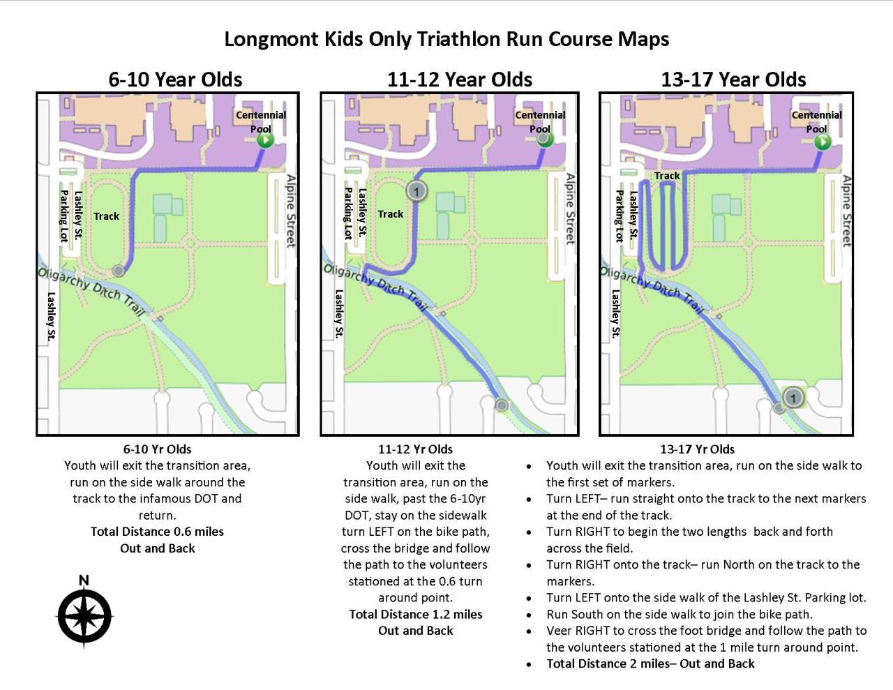Kids Triathlon Run Course- Detailed